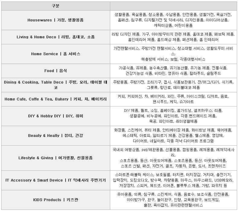 2014년 메가쇼 전시품목리스트.png